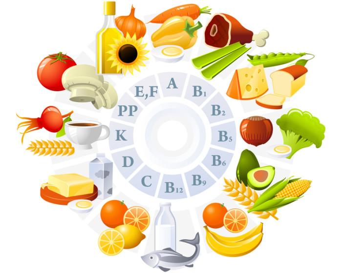 Vitaminnaja-tablica-700x560